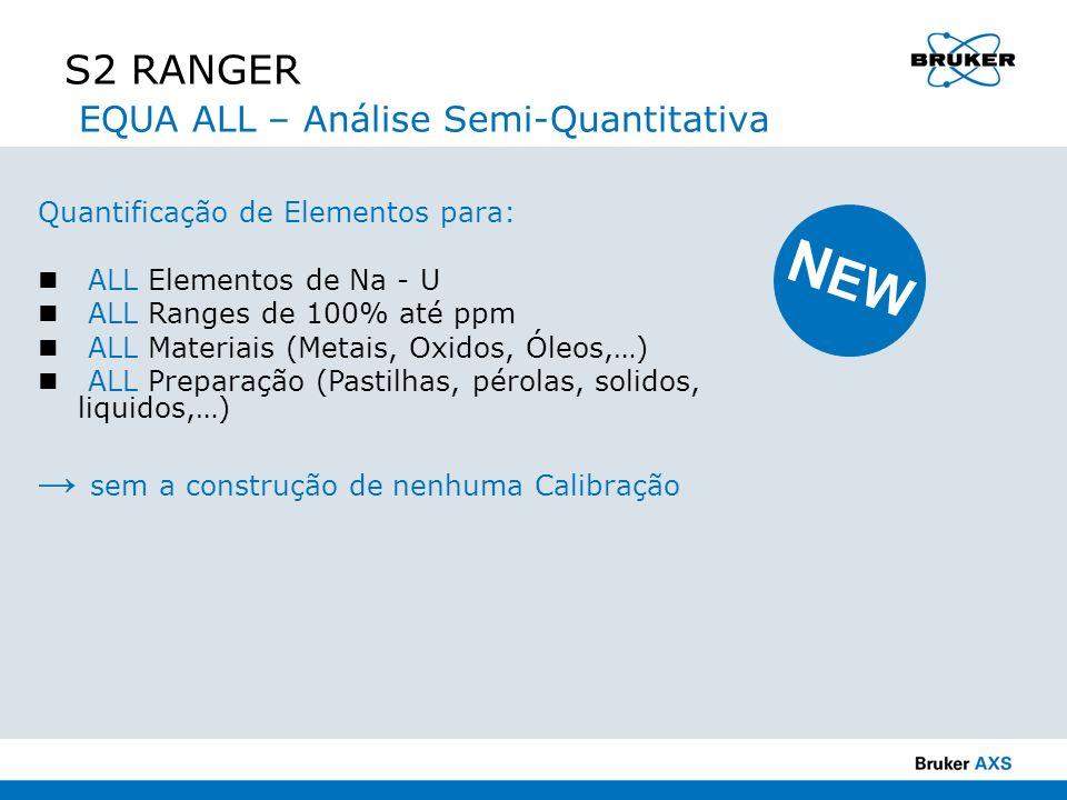 S2 RANGER EQUA ALL – Análise Semi-Quantitativa Quantificação de Elementos para: ALL Elementos de Na - U ALL Ranges de 100% até ppm ALL Materiais (Meta