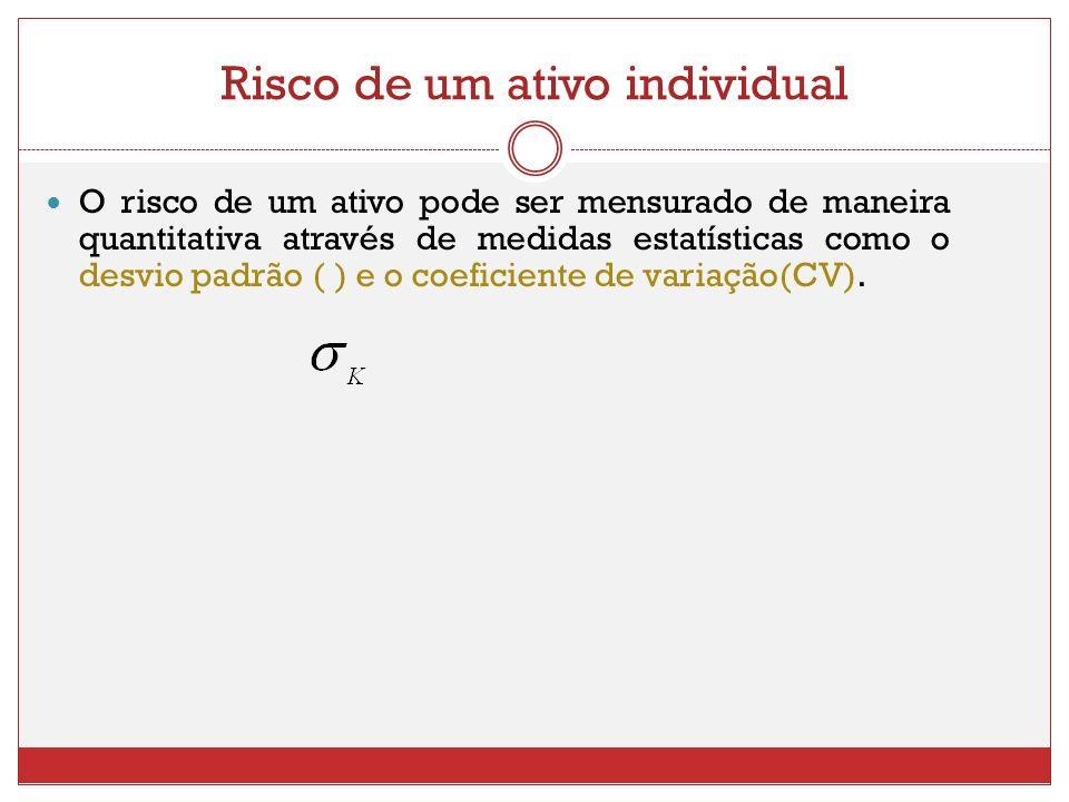 Risco de um ativo individual O risco de um ativo pode ser mensurado de maneira quantitativa através de medidas estatísticas como o desvio padrão ( ) e