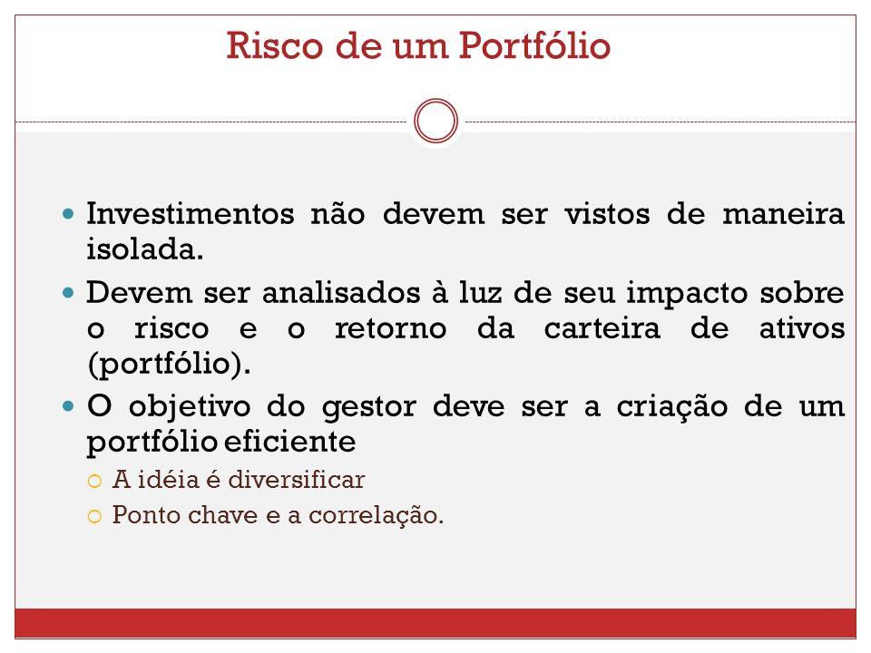 Risco de um Portfólio Investimentos não devem ser vistos de maneira isolada. Devem ser analisados à luz de seu impacto sobre o risco e o retorno da ca