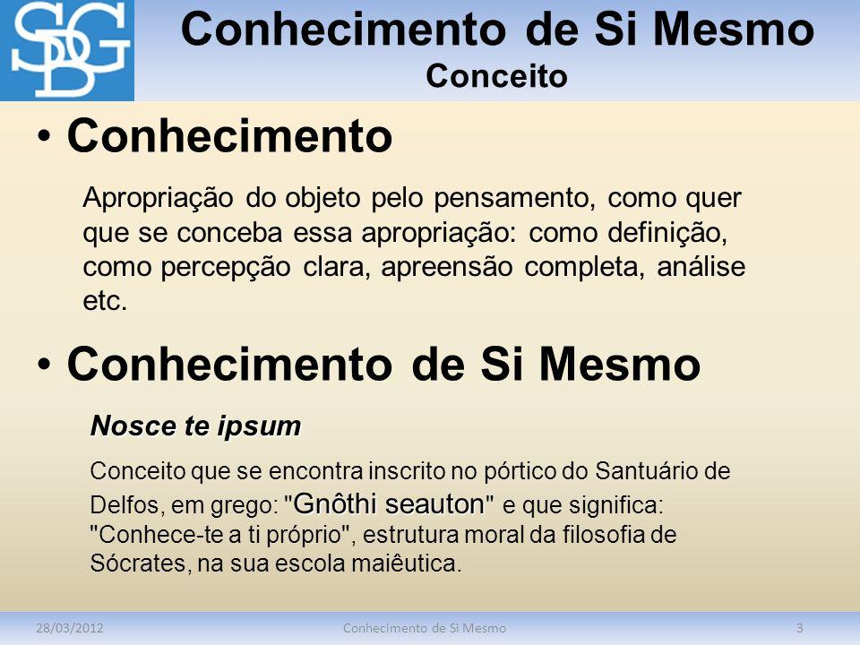 Conhecimento de Si Mesmo Conceito 28/03/2012Conhecimento de Si Mesmo3 Apropriação do objeto pelo pensamento, como quer que se conceba essa apropriação
