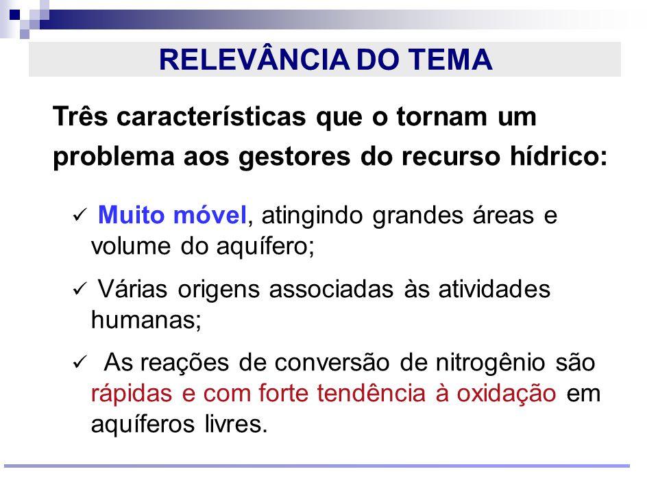 Reunião Conselho Científico de Pesquisa Ambiental Agosto/2009 Três características que o tornam um problema aos gestores do recurso hídrico: Muito móv