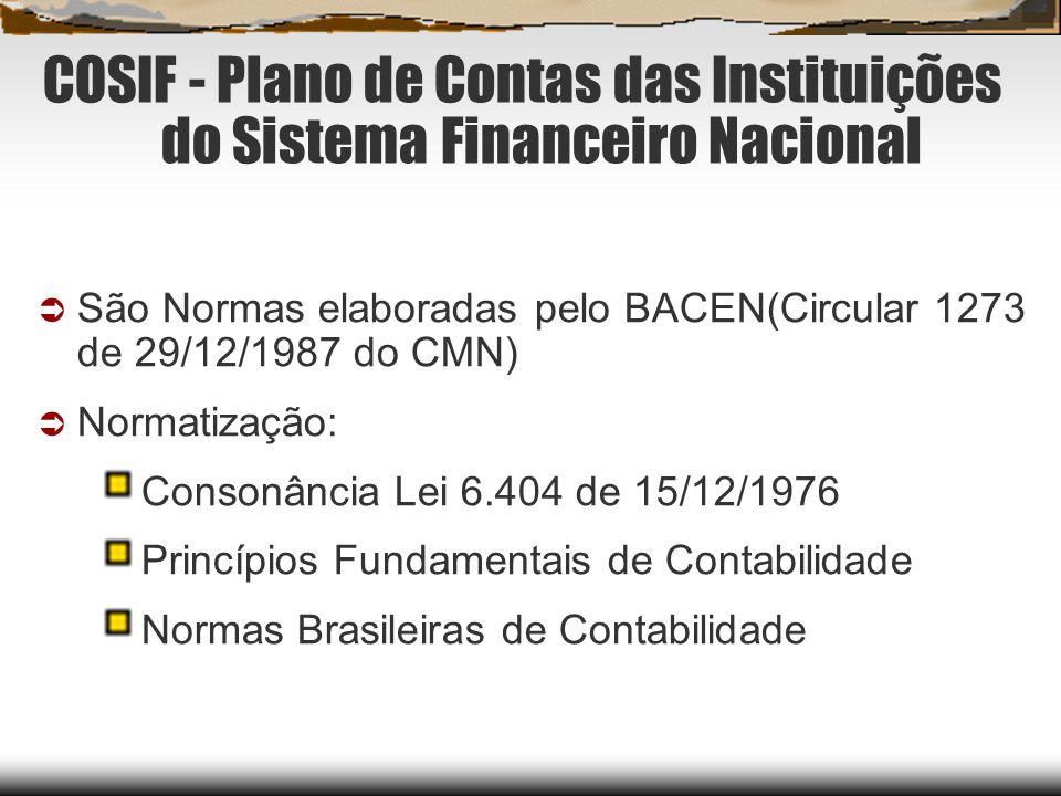 São Normas elaboradas pelo BACEN(Circular 1273 de 29/12/1987 do CMN) Normatização: Consonância Lei 6.404 de 15/12/1976 Princípios Fundamentais de Cont
