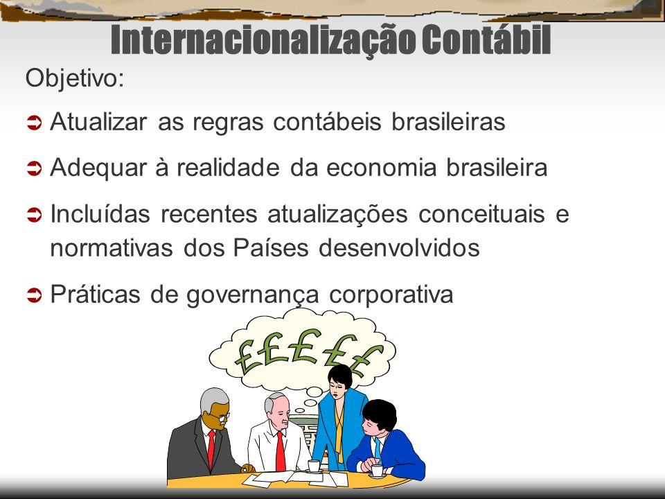Internacionalização Contábil Objetivo: Atualizar as regras contábeis brasileiras Adequar à realidade da economia brasileira Incluídas recentes atualiz