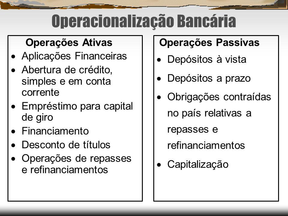 Operacionalização Bancária Operações Ativas Aplicações Financeiras Abertura de crédito, simples e em conta corrente Empréstimo para capital de giro Fi