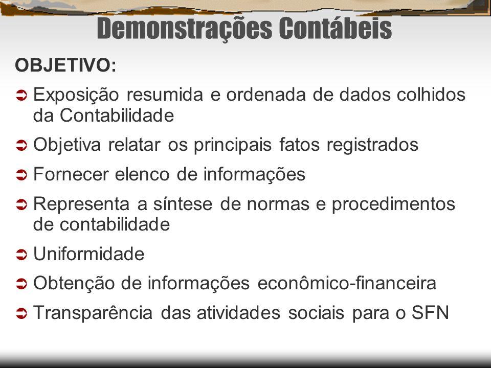Demonstrações Contábeis OBJETIVO: Exposição resumida e ordenada de dados colhidos da Contabilidade Objetiva relatar os principais fatos registrados Fo