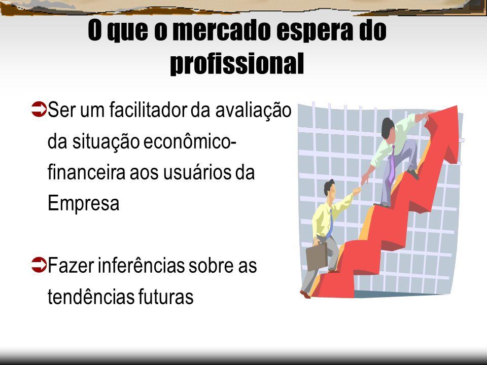 O que o mercado espera do profissional Ser um facilitador da avaliação da situação econômico- financeira aos usuários da Empresa Fazer inferências sob