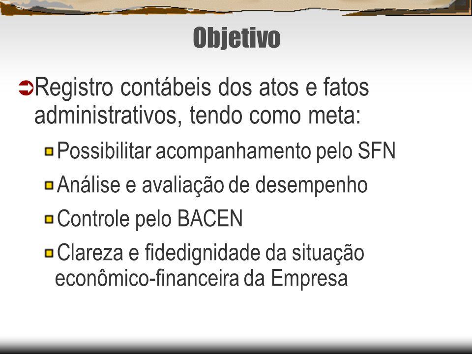 Objetivo Registro contábeis dos atos e fatos administrativos, tendo como meta: Possibilitar acompanhamento pelo SFN Análise e avaliação de desempenho