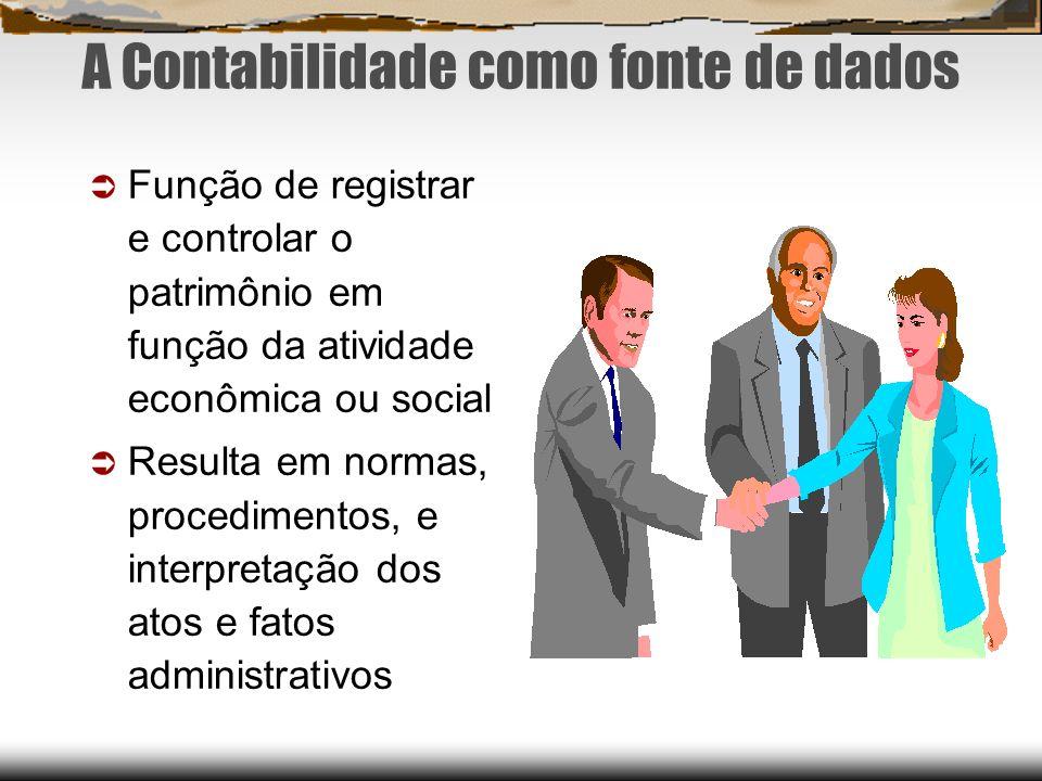 A Contabilidade como fonte de dados Função de registrar e controlar o patrimônio em função da atividade econômica ou social Resulta em normas, procedi