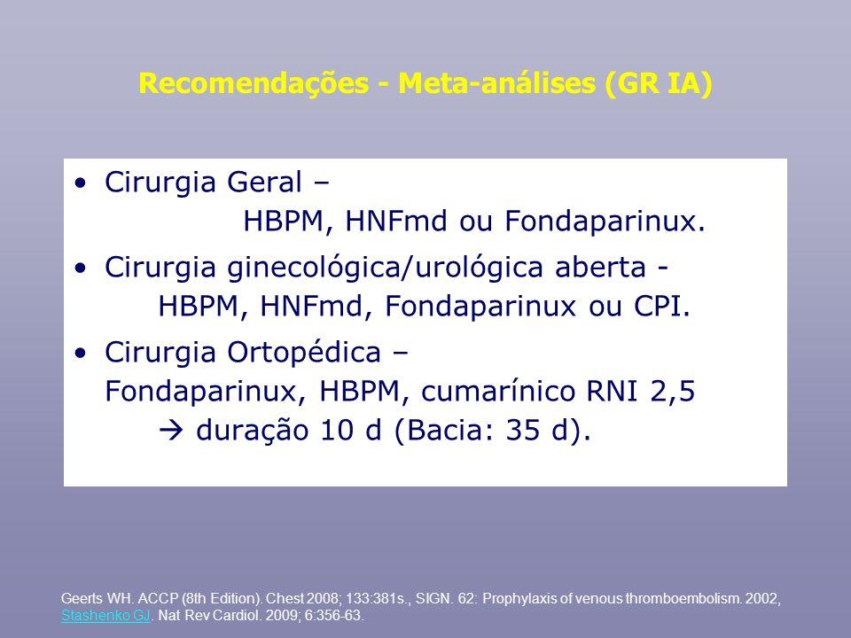 Recomendações - Meta-análises (GR IA) Cirurgia Geral – HBPM, HNFmd ou Fondaparinux. Cirurgia ginecológica/urológica aberta - HBPM, HNFmd, Fondaparinux