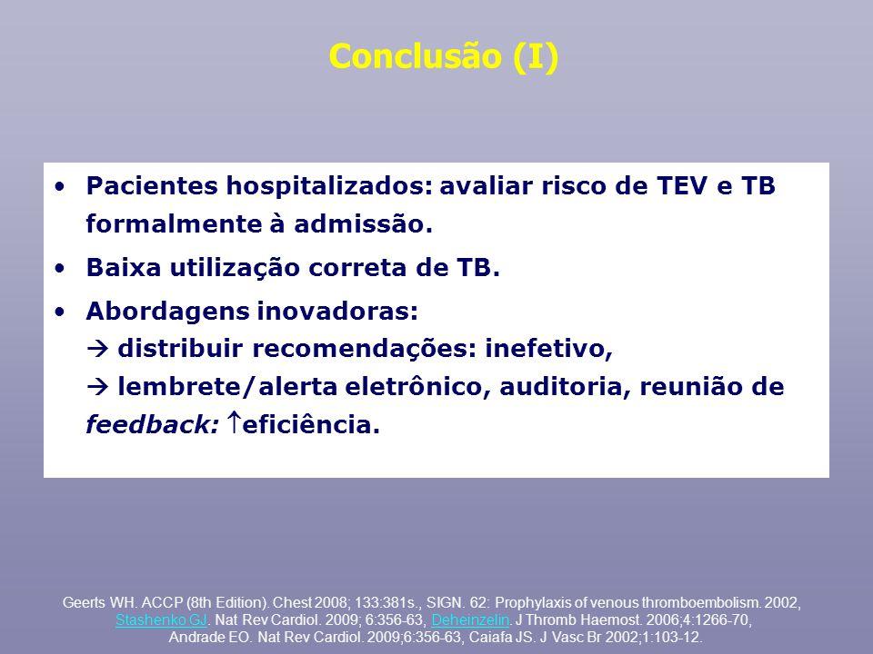 Conclusão (I) Pacientes hospitalizados: avaliar risco de TEV e TB formalmente à admissão. Baixa utilização correta de TB. Abordagens inovadoras: distr