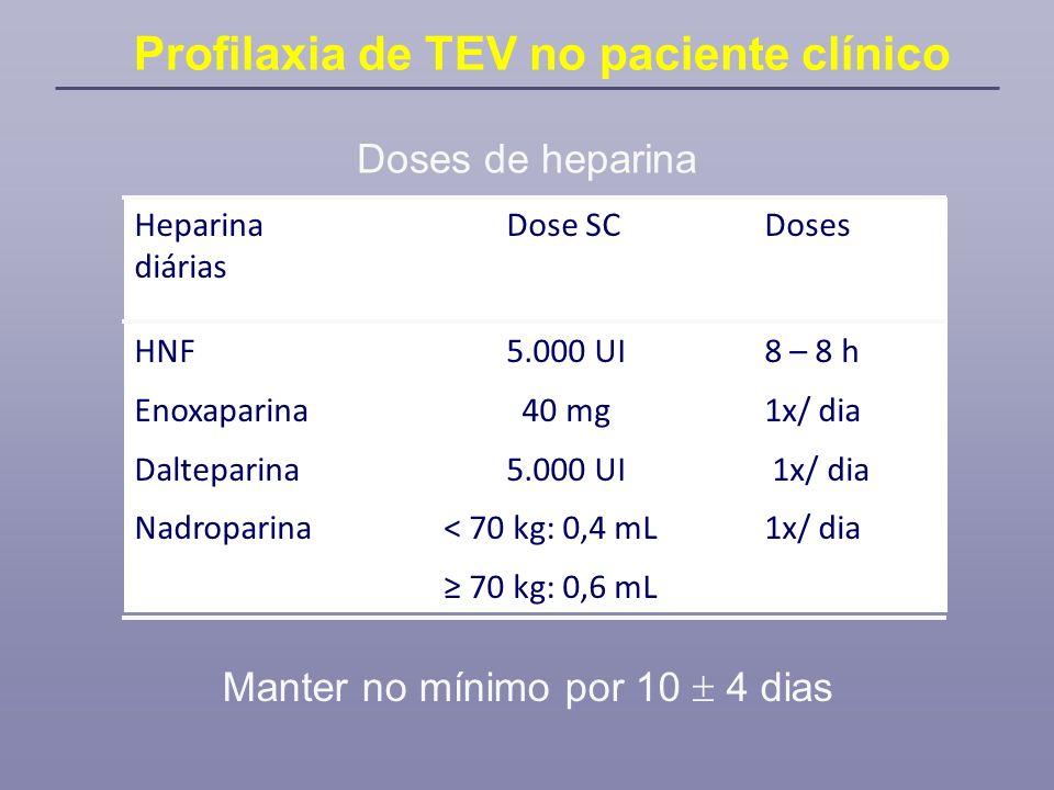 Doses de heparina HeparinaDose SCDoses diárias HNF5.000 UI8 – 8 h Enoxaparina 40 mg1x/ dia Dalteparina5.000 UI 1x/ dia Nadroparina< 70 kg: 0,4 mL1x/ d