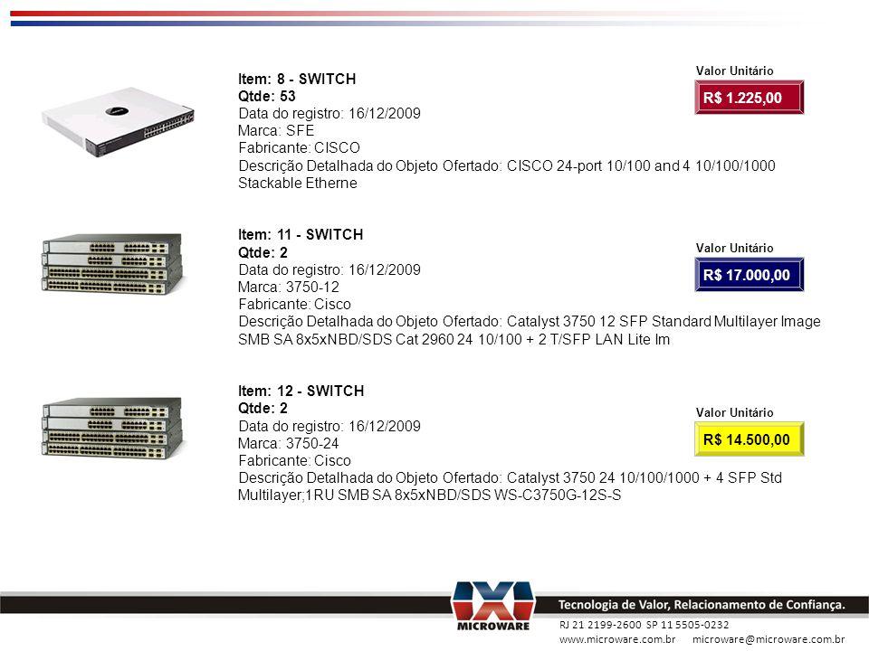 RJ 21 2199-2600 SP 11 5505-0232 www.microware.com.br microware@microware.com.br Item: 8 - SWITCH Qtde: 53 Data do registro: 16/12/2009 Marca: SFE Fabr
