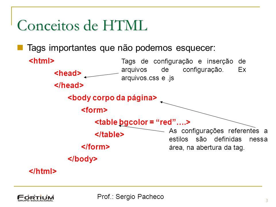 Prof.: Sergio Pacheco 3 Conceitos de HTML Tags importantes que não podemos esquecer: As configurações referentes a estilos são definidas nessa área, n