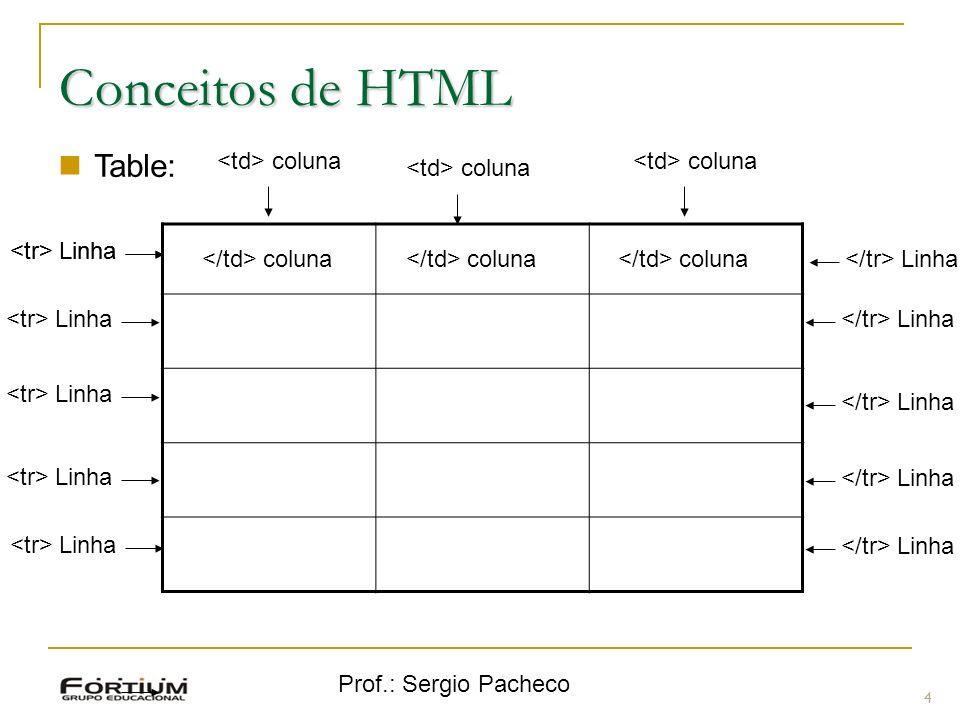 Prof.: Sergio Pacheco 4 Conceitos de HTML Table: Linha coluna Linha coluna Linha