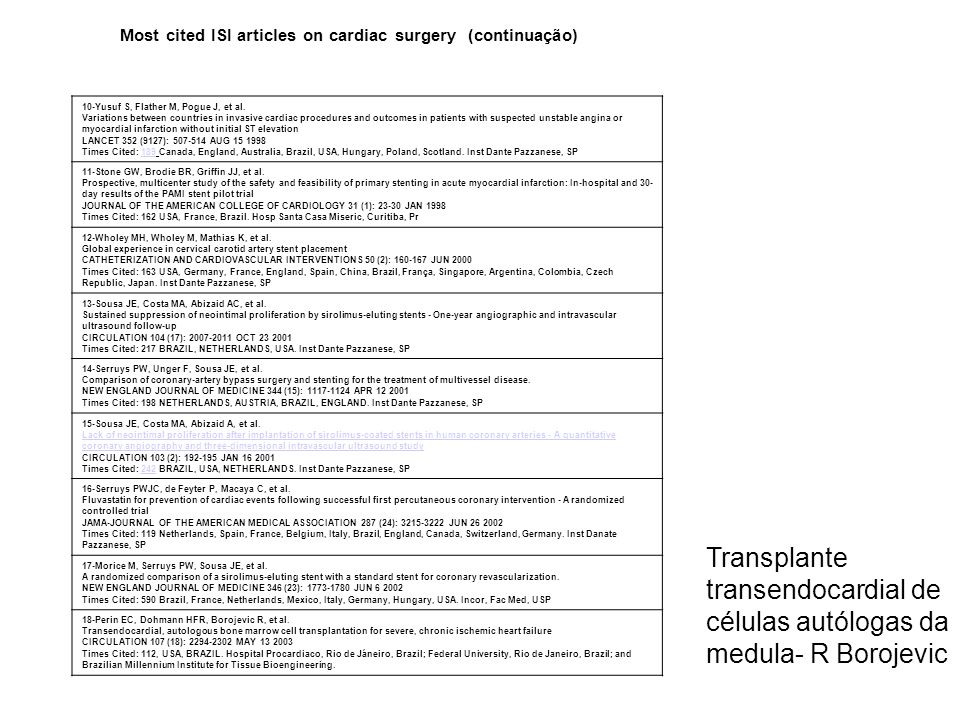 Most cited ISI articles on cardiac surgery (continuação) 10-Yusuf S, Flather M, Pogue J, et al. Variations between countries in invasive cardiac proce