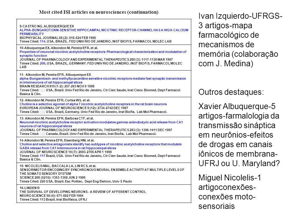 Most cited ISI articles on neurosciences (continuation) 9-CASTRO NG, ALBUQUERQUE EX ALPHA-BUNGAROTOXIN-SENSITIVE HIPPOCAMPAL NICOTINIC RECEPTOR-CHANNE
