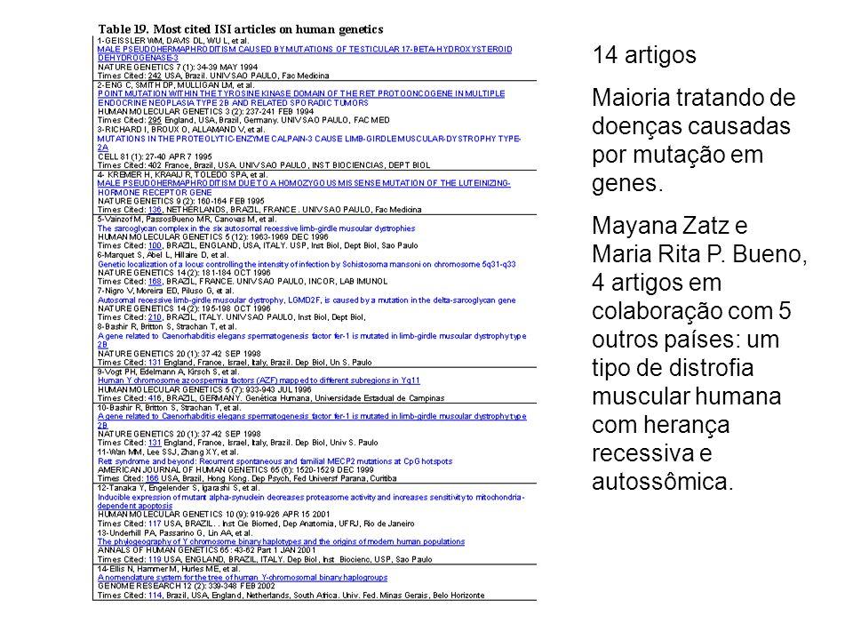 14 artigos Maioria tratando de doenças causadas por mutação em genes. Mayana Zatz e Maria Rita P. Bueno, 4 artigos em colaboração com 5 outros países: