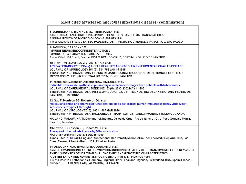 Most cited articles on microbial infectious diseases (continuation) 8-SCHENKMAN S, EICHINGER D, PEREIRA MEA, et al. STRUCTURAL AND FUNCTIONAL-PROPERTI