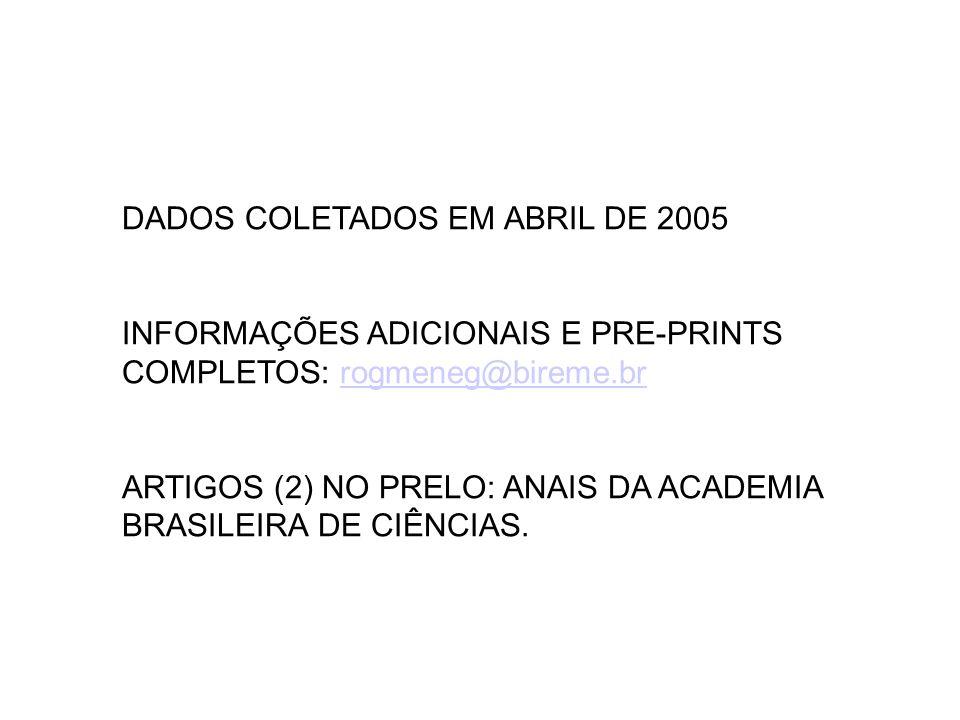 DADOS COLETADOS EM ABRIL DE 2005 INFORMAÇÕES ADICIONAIS E PRE-PRINTS COMPLETOS: rogmeneg@bireme.brrogmeneg@bireme.br ARTIGOS (2) NO PRELO: ANAIS DA AC
