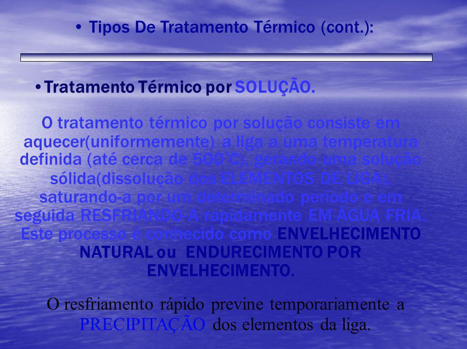 Tratamento Térmico por SOLUÇÃO. O tratamento térmico por solução consiste em aquecer(uniformemente) a liga a uma temperatura definida (até cerca de 50
