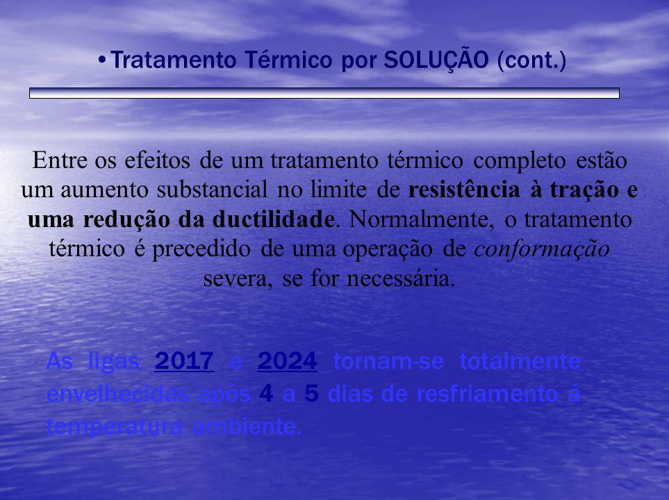 As ligas 2017 e 2024 tornam-se totalmente envelhecidas após 4 a 5 dias de resfriamento á temperatura ambiente. Tratamento Térmico por SOLUÇÃO (cont.)