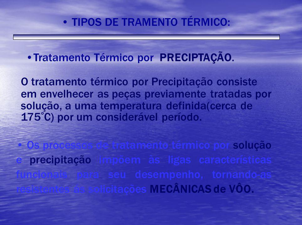 Tratamento Térmico por PRECIPTAÇÃO. O tratamento térmico por Precipitação consiste em envelhecer as peças previamente tratadas por solução, a uma temp