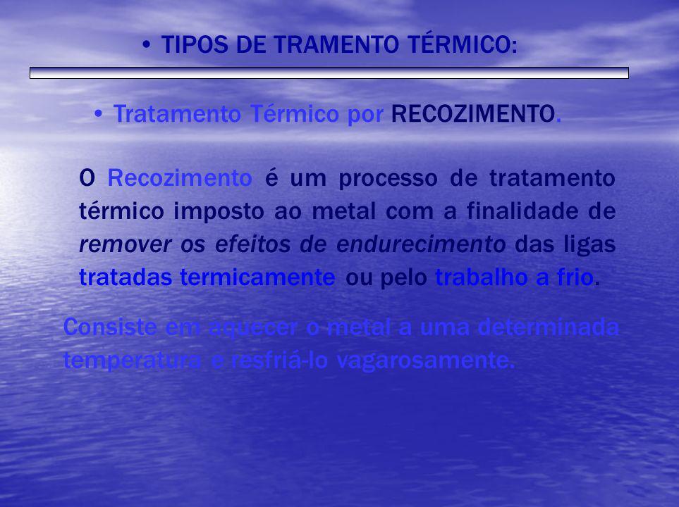 Tratamento Térmico por RECOZIMENTO. O Recozimento é um processo de tratamento térmico imposto ao metal com a finalidade de remover os efeitos de endur