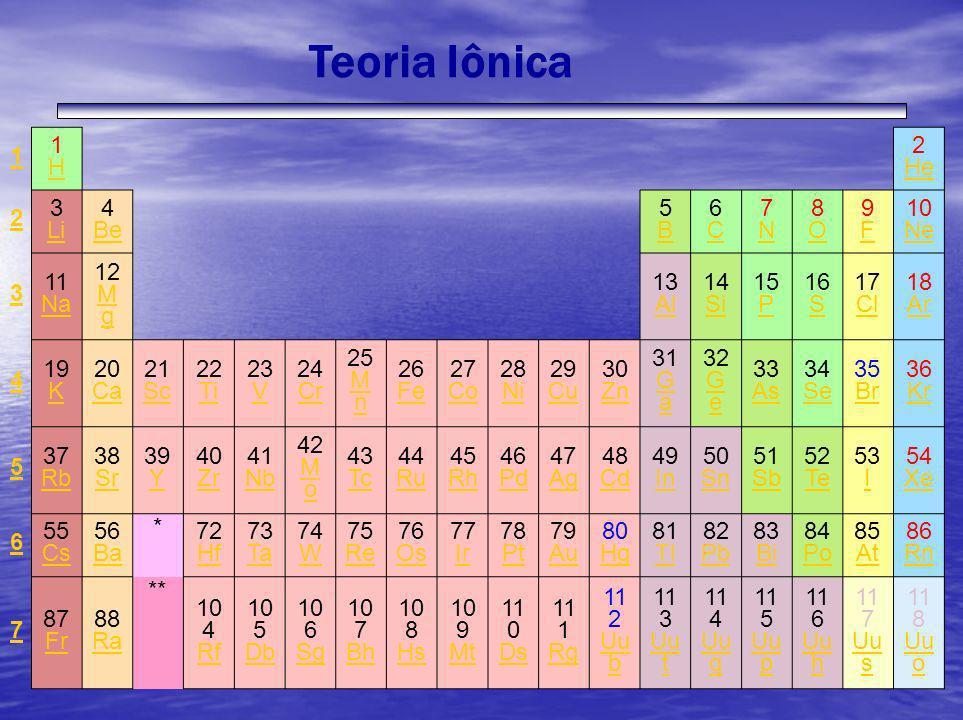 Teoria Iônica 1 1H1H 2 He He 2 3 Li Li 4 Be Be 5B5B 6C6C 7N7N 8O8O 9F9F 10 Ne Ne 3 11 Na Na 12 M g M g 13 Al Al 14 Si Si 15 P P 16 S S 17 Cl Cl 18 Ar