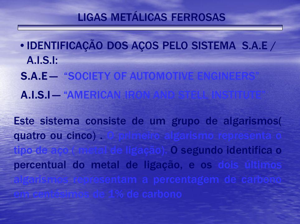 LIGAS METÁLICAS FERROSAS IDENTIFICAÇÃO DOS AÇOS PELO SISTEMA S.A.E / A.I.S.I: S.A.E --- SOCIETY OF AUTOMOTIVE ENGINEERS A.I.S.I --- AMERICAN IRON AND