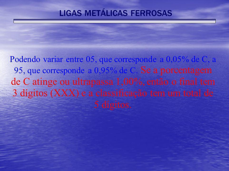 Podendo variar entre 05, que corresponde a 0,05% de C, a 95, que corresponde a 0,95% de C. Se a porcentagem de C atinge ou ultrapassa 1,00%, então o f