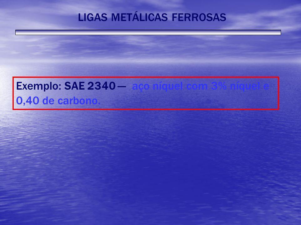 Exemplo: SAE 2340 --- aço níquel com 3% níquel e 0,40 de carbono.