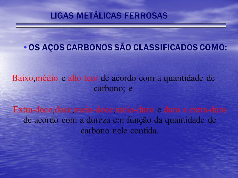LIGAS METÁLICAS FERROSAS OS AÇOS CARBONOS SÃO CLASSIFICADOS COMO: Baixo,médio e alto teor de acordo com a quantidade de carbono; e Extra-doce,doce,mei