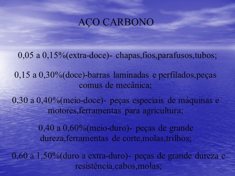 AÇO CARBONO 0,05 a 0,15%(extra-doce)- chapas,fios,parafusos,tubos; 0,15 a 0,30%(doce)-barras laminadas e perfilados,peças comus de mecânica; 0,30 a 0,