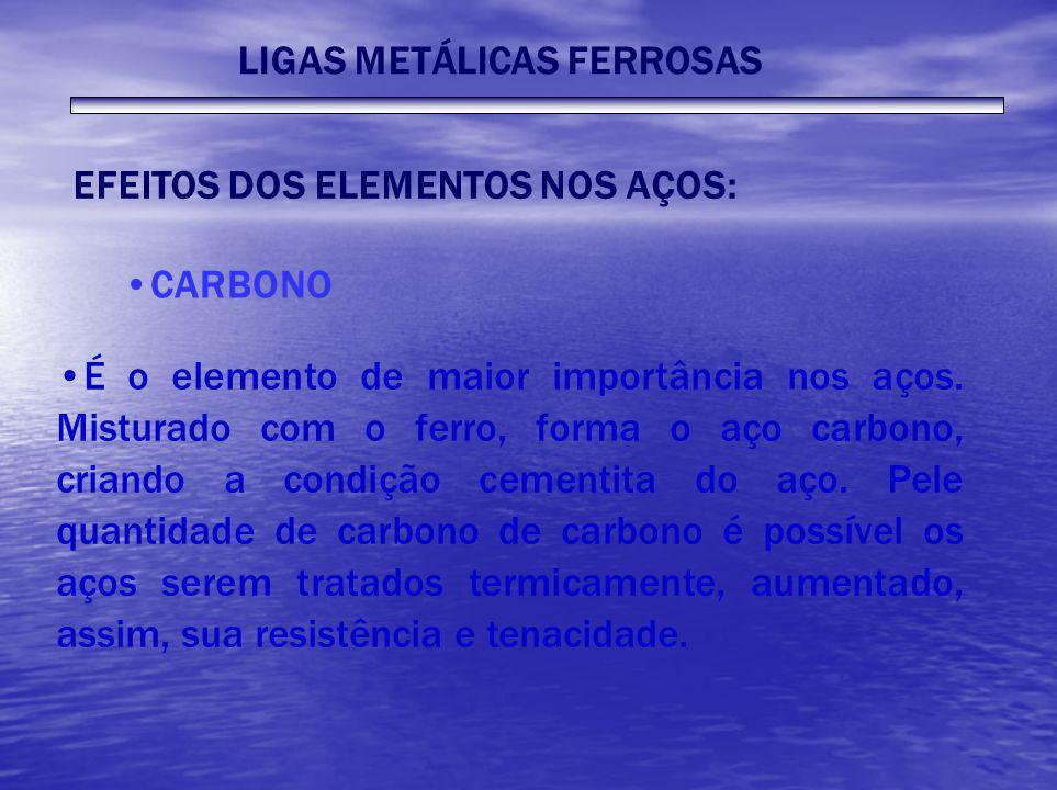 LIGAS METÁLICAS FERROSAS EFEITOS DOS ELEMENTOS NOS AÇOS: CARBONO É o elemento de maior importância nos aços. Misturado com o ferro, forma o aço carbon