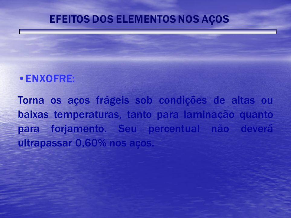 EFEITOS DOS ELEMENTOS NOS AÇOS ENXOFRE: Torna os aços frágeis sob condições de altas ou baixas temperaturas, tanto para laminação quanto para forjamen