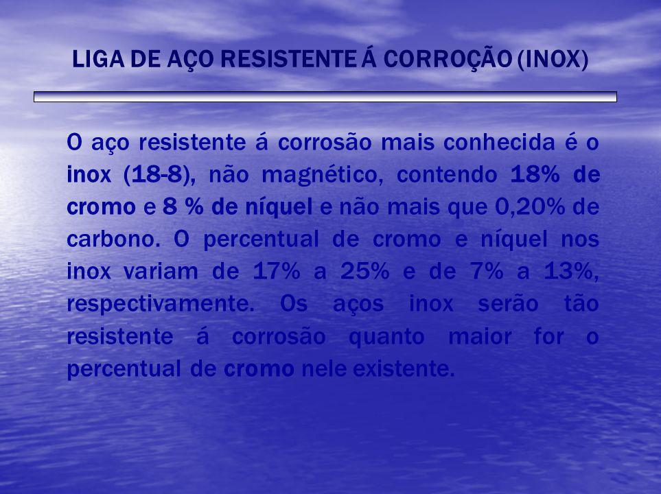 LIGA DE AÇO RESISTENTE Á CORROÇÃO (INOX) O aço resistente á corrosão mais conhecida é o inox (18-8), não magnético, contendo 18% de cromo e 8 % de níq