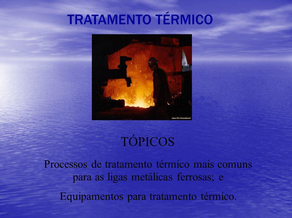 TRATAMENTO TÉRMICO TÓPICOS Processos de tratamento térmico mais comuns para as ligas metálicas ferrosas; e Equipamentos para tratamento térmico.