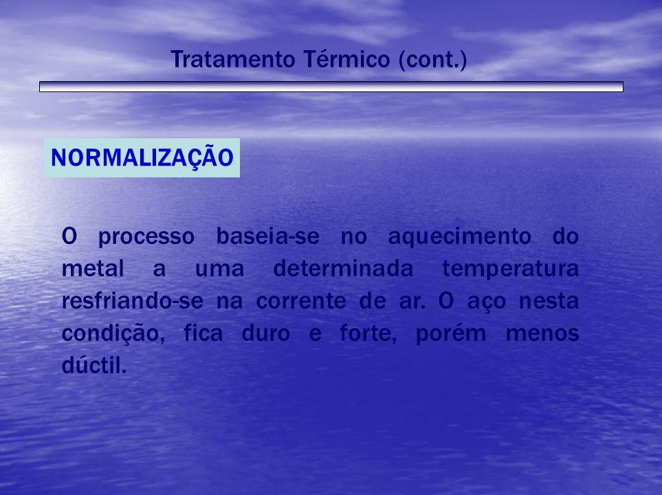 Tratamento Térmico (cont.) NORMALIZAÇÃO O processo baseia-se no aquecimento do metal a uma determinada temperatura resfriando-se na corrente de ar. O