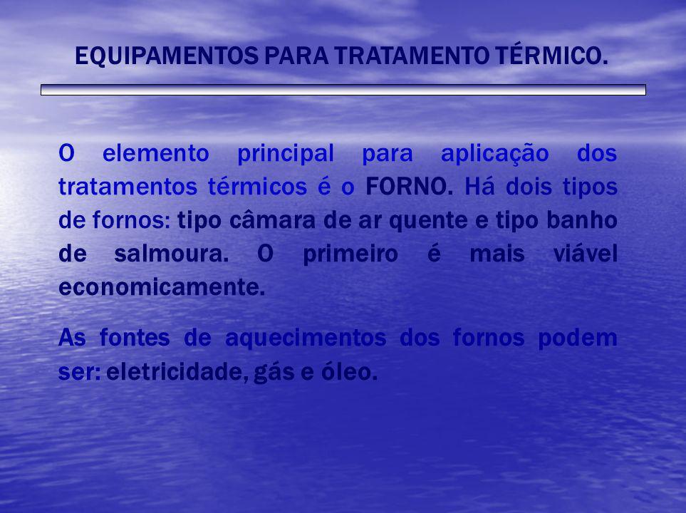 EQUIPAMENTOS PARA TRATAMENTO TÉRMICO. O elemento principal para aplicação dos tratamentos térmicos é o FORNO. Há dois tipos de fornos: tipo câmara de