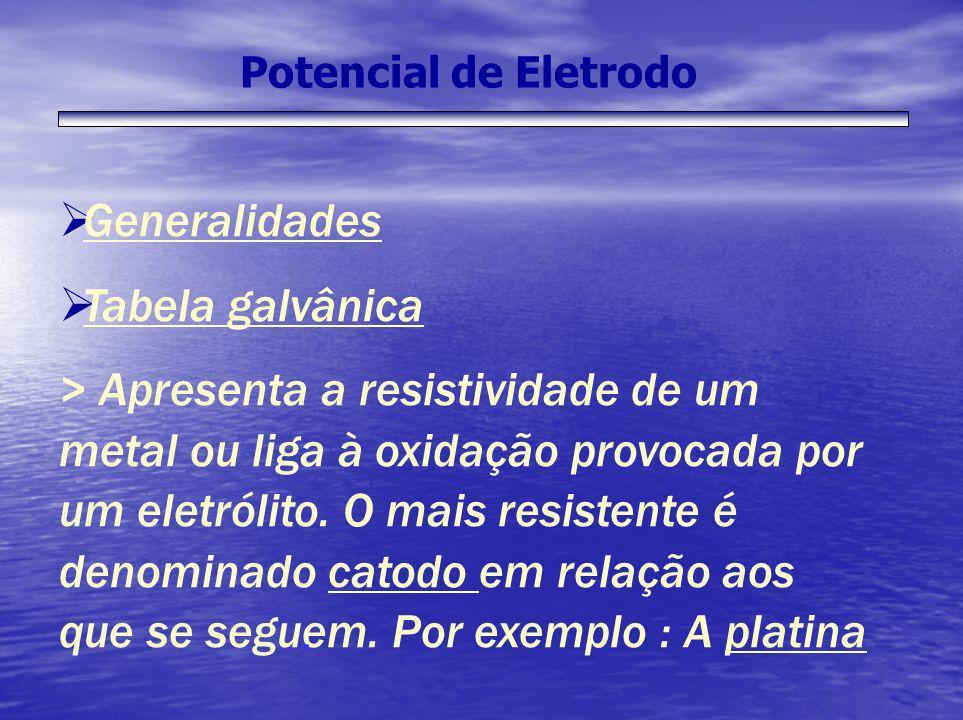 Potencial de Eletrodo Generalidades Tabela galvânica > Apresenta a resistividade de um metal ou liga à oxidação provocada por um eletrólito. O mais re