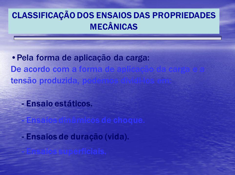 CLASSIFICAÇÃO DOS ENSAIOS DAS PROPRIEDADES MECÂNICAS Pela forma de aplicação da carga: De acordo com a forma de aplicação da carga e a tensão produzid