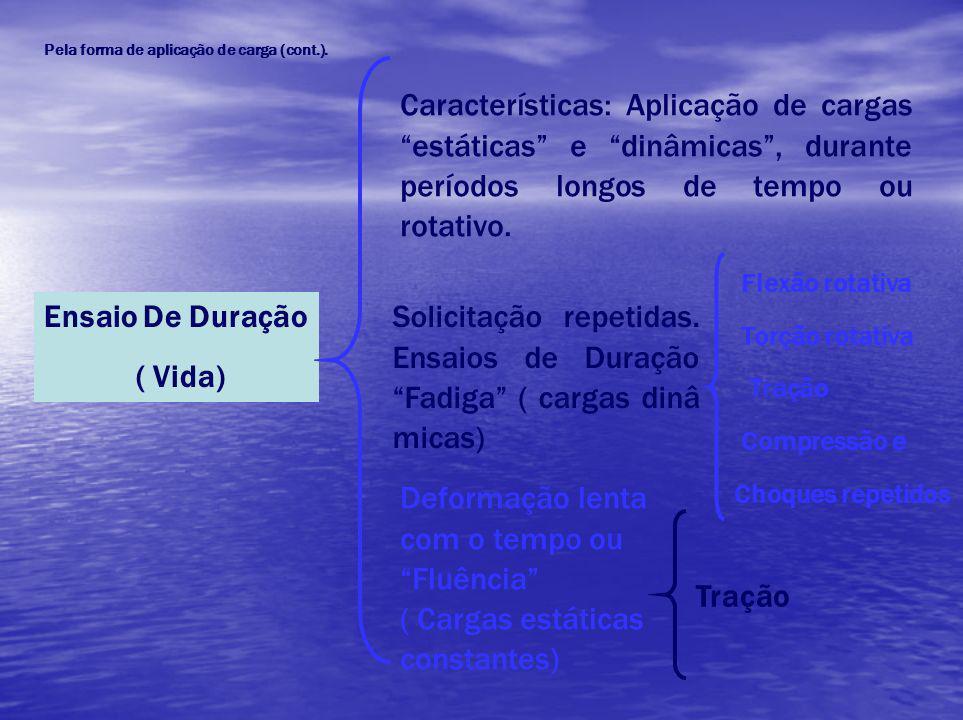 Ensaio De Duração ( Vida) Características: Aplicação de cargas estáticas e dinâmicas, durante períodos longos de tempo ou rotativo. Solicitação repeti
