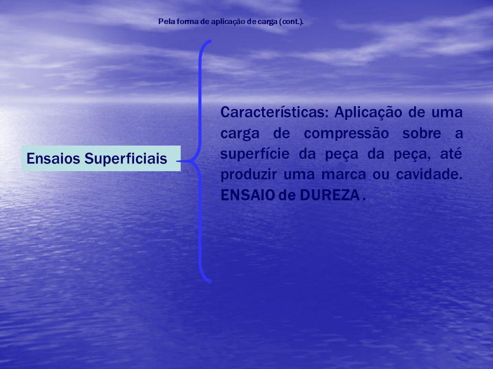 Ensaios Superficiais Características: Aplicação de uma carga de compressão sobre a superfície da peça da peça, até produzir uma marca ou cavidade. ENS