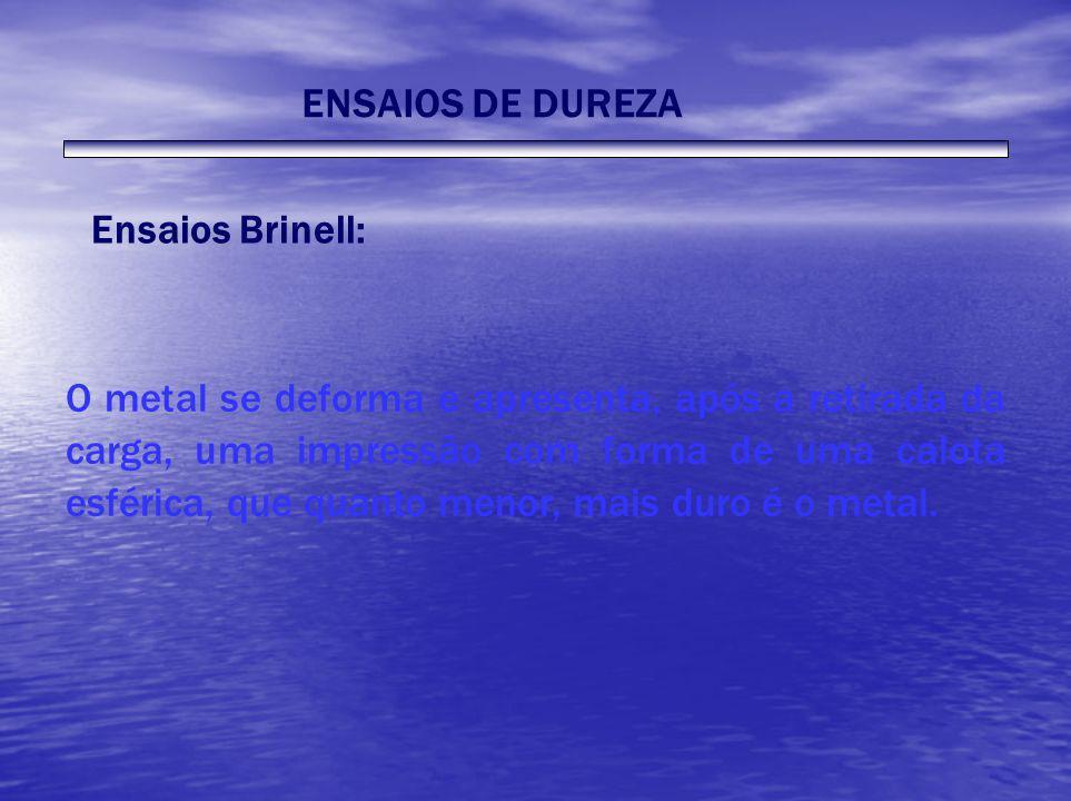 ENSAIOS DE DUREZA Ensaios Brinell: O metal se deforma e apresenta, após a retirada da carga, uma impressão com forma de uma calota esférica, que quant