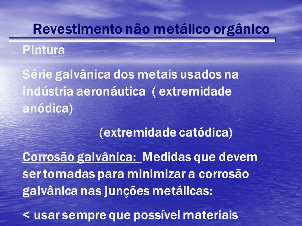 Revestimento não metálico orgânico Pintura Série galvânica dos metais usados na indústria aeronáutica ( extremidade anódica) (extremidade catódica) Co