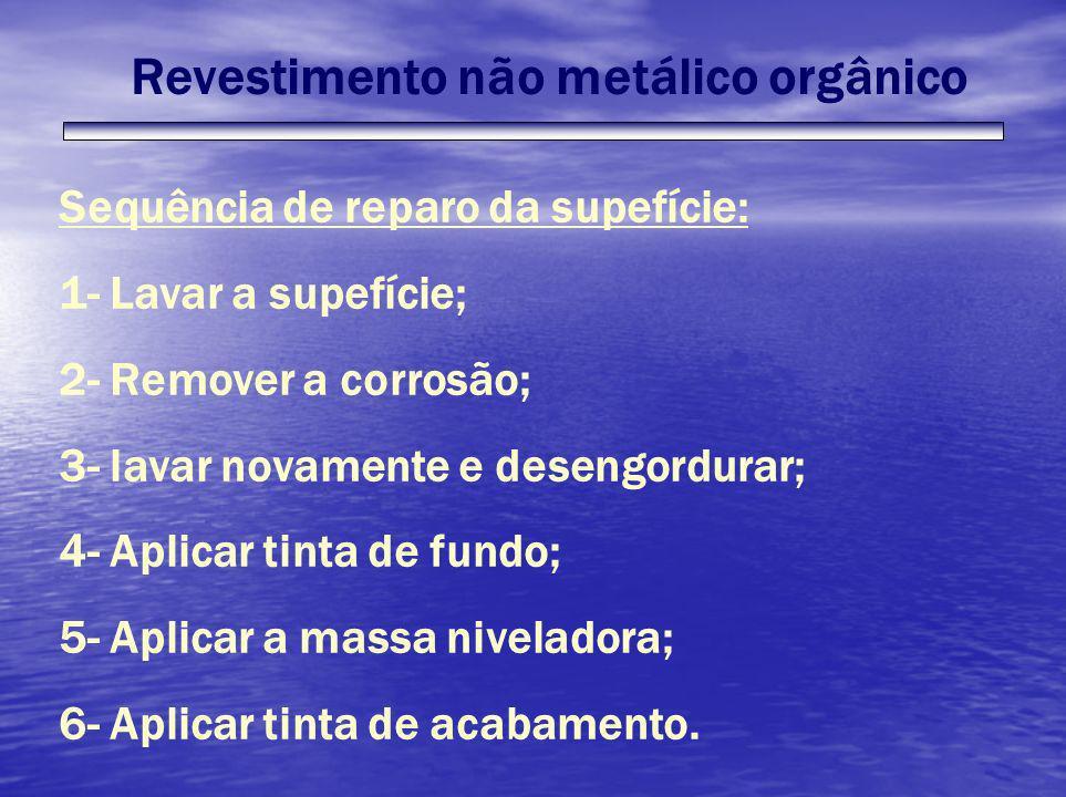 Revestimento não metálico orgânico Sequência de reparo da supefície: 1- Lavar a supefície; 2- Remover a corrosão; 3- lavar novamente e desengordurar;