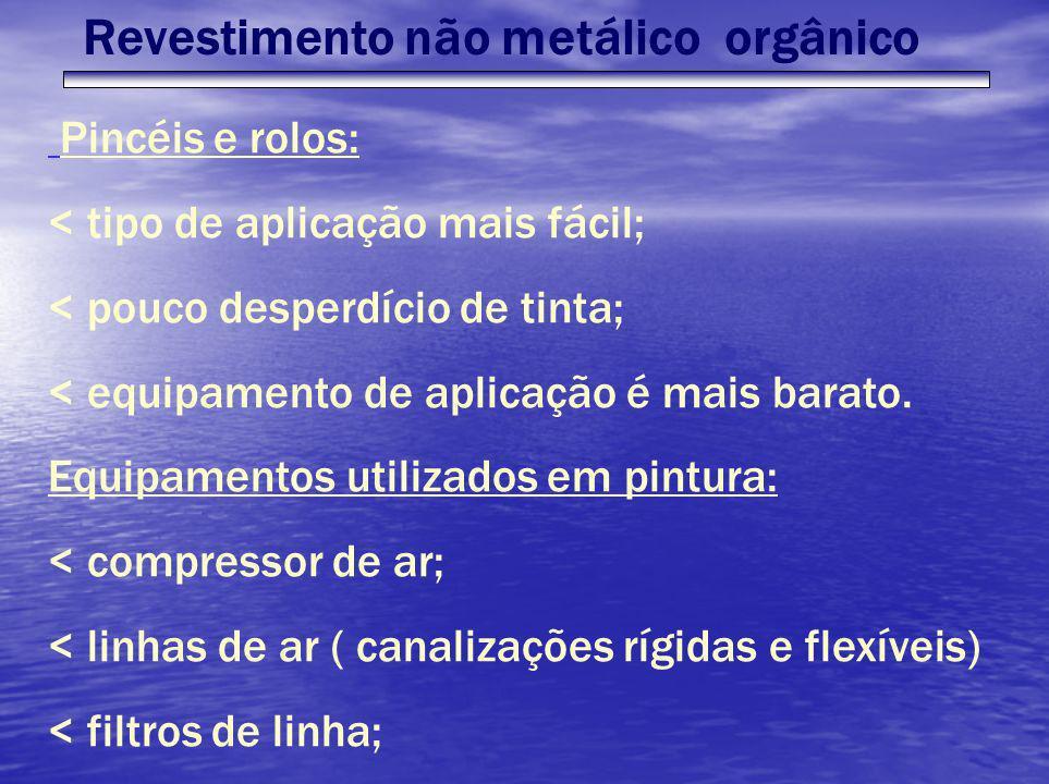 Revestimento não metálico orgânico Pincéis e rolos: < tipo de aplicação mais fácil; < pouco desperdício de tinta; < equipamento de aplicação é mais ba