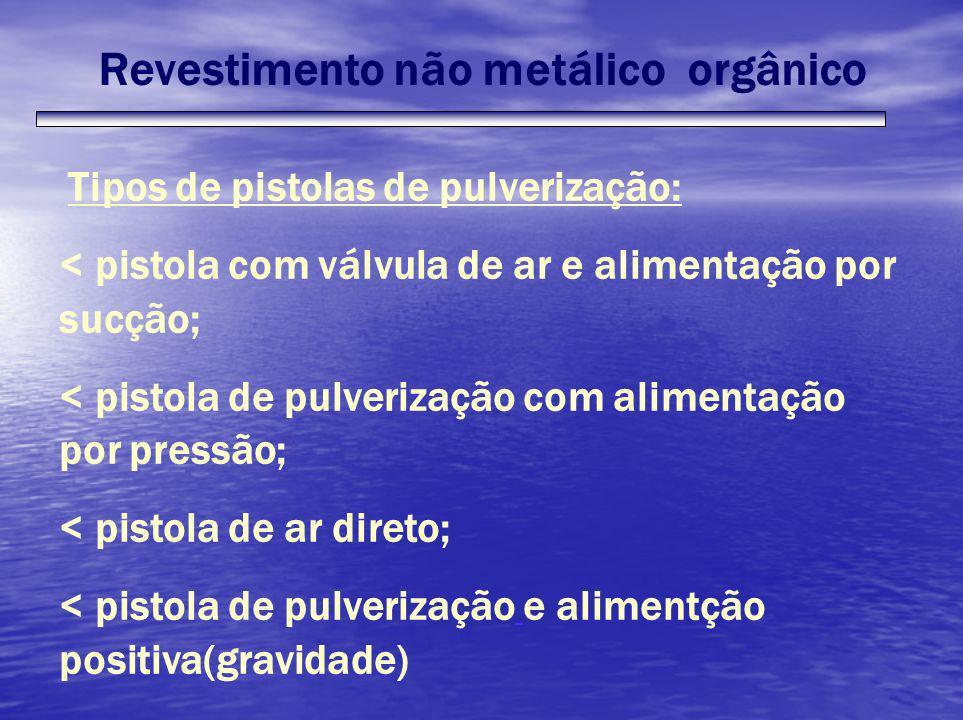 Revestimento não metálico orgânico Tipos de pistolas de pulverização: < pistola com válvula de ar e alimentação por sucção; < pistola de pulverização