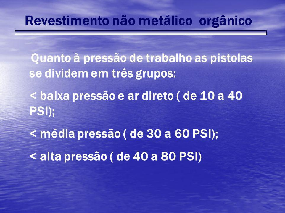 Revestimento não metálico orgânico Quanto à pressão de trabalho as pistolas se dividem em três grupos: < baixa pressão e ar direto ( de 10 a 40 PSI);