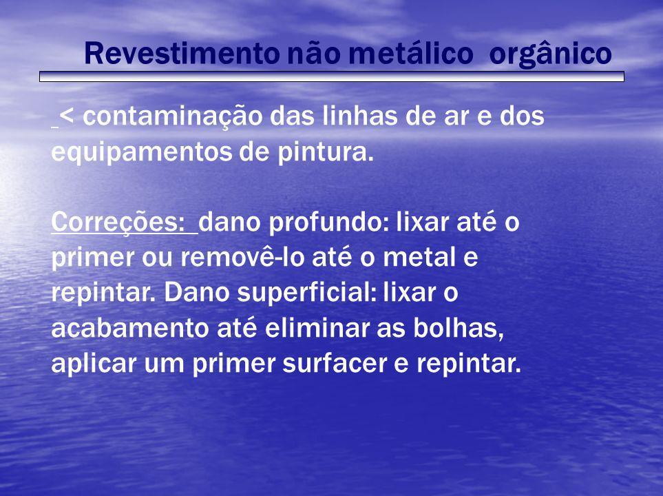 Revestimento não metálico orgânico < contaminação das linhas de ar e dos equipamentos de pintura. Correções: dano profundo: lixar até o primer ou remo